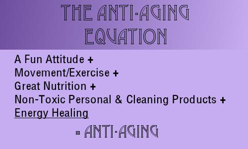 AntiAgingEquation